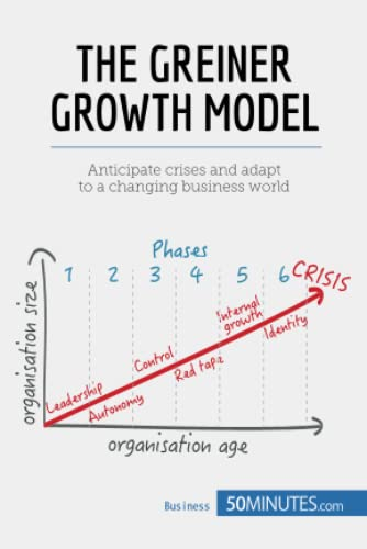 The Greiner Growth Model: Anticipate crises and adapt to a changing business world: Anticipate crises and let your company grow (Management & Marketing, Band 3) von PRIMENTO
