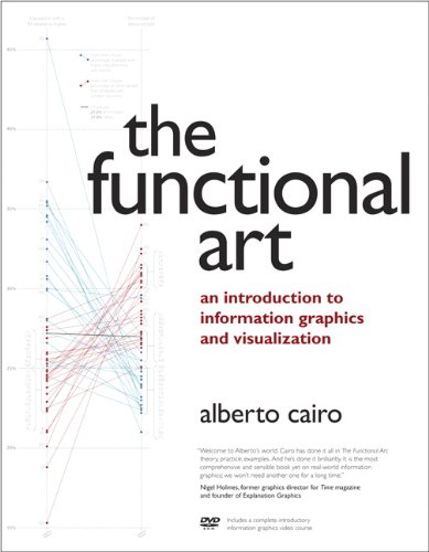The Functional Art: An introduction to information graphics and visualization (Voices That Matter) von New Riders