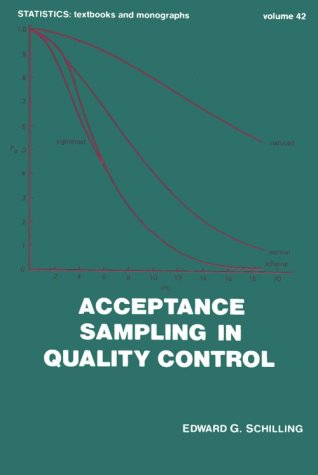 Acceptance Sampling in Quality Control (STATISTICS, A SERIES OF TEXTBOOKS AND MONOGRAPHS) von Marcel Dekker Inc