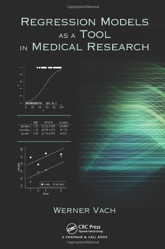 Regression Models as a Tool in Medical Research von Chapman and Hall/CRC